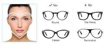 Choosing spectacle frames for your face type